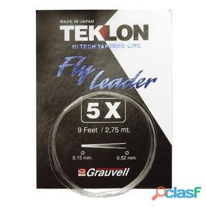 Pesca a mosca Teklon Fly Leader 2,75