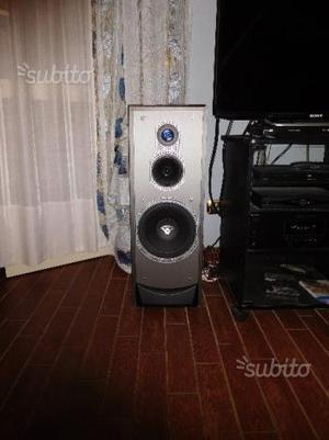 DIFFUSORI casse acustiche