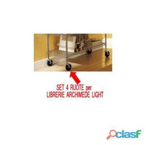 Set 4 ruote per librerie archimede light