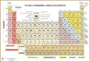 Tavola periodica degli elementi 140x100 agg posot class - Tavola periodica degli elementi spiegazione ...