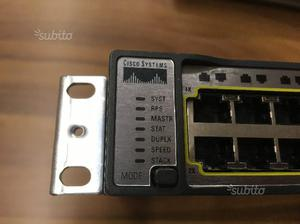 Cisco Catalyst TS Switch
