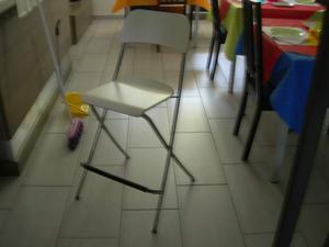 Sgabelli ikea franklin posot class