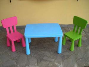 Tavolini ikea klubbo posot class - Tavolini per bambini ikea ...