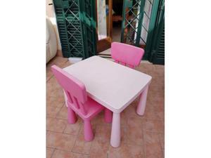 Tavolino ikea bianco posot class for Tavolino plexiglass ikea