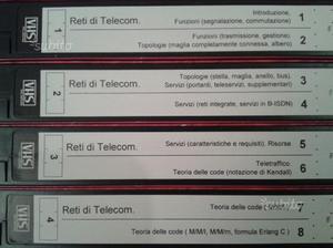 Corso di Reti di Telecomunicazioni
