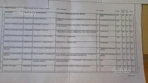 LIBRI SCOLASTICI LICEO SCIENTIFICO classi 1° e 2°