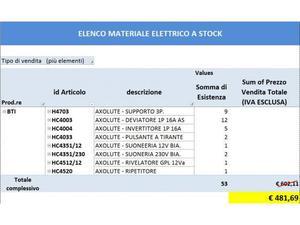Stock materiale elettrico Bticino serie Axolute