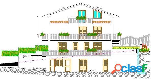 Appartamento in Villa nuova costruzione catania