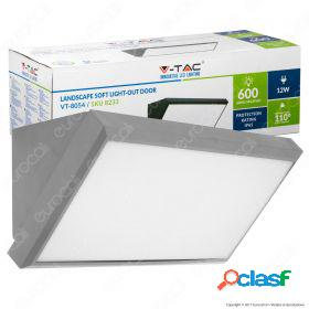 12W LED Landscape Outdoor Soft Light-Medium 6500K Grey Body