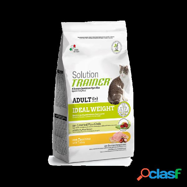Trainer Solution - Trainer Solution Ideal Weight Con