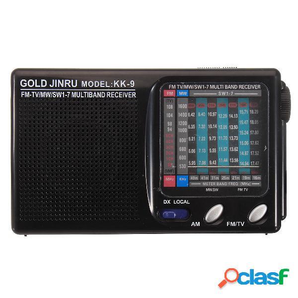 Portatile Full Banda Radio Altoparlante stereo FM MW SW