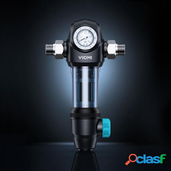 Pre-filtro acqua VIOMI riutilizzabile per tutta la casa