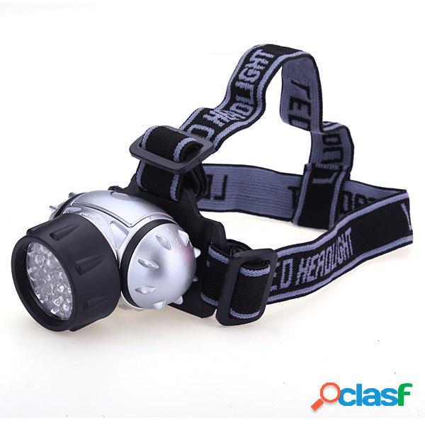 21 LED Flood Light per faro impermeabile da esterno