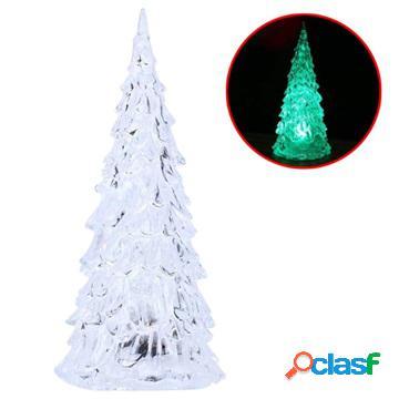 Mini Christmas Tree Colorful LED Night Light