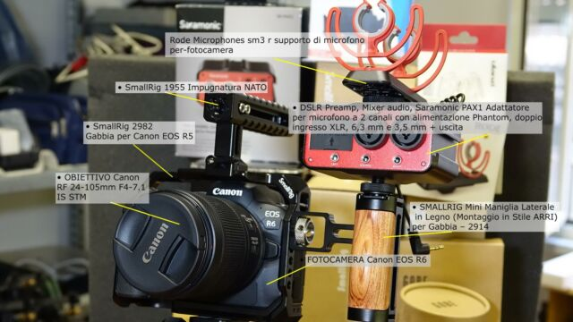 Canon eos r6 obbiettivo canon rf mm f4-7.1